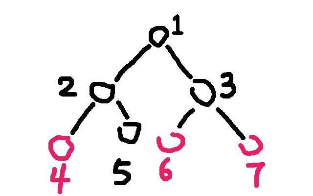 vtree6