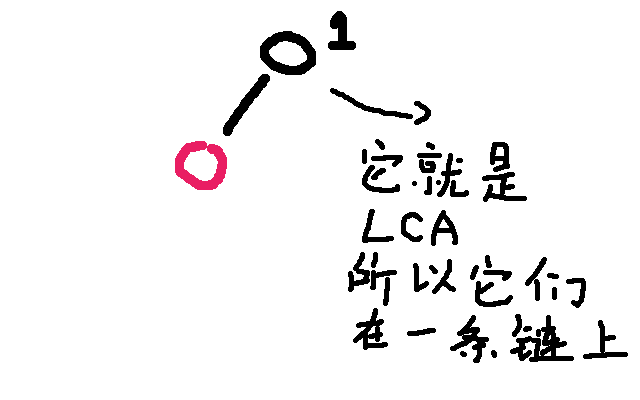 vtree8