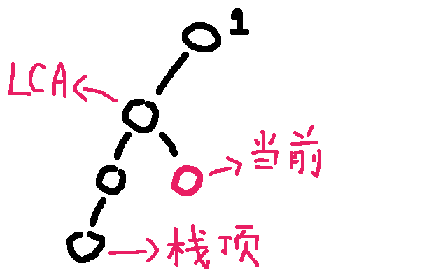 vtree9